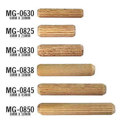 Shop for metric dowel pins, fluted | Bear Woods Supply
