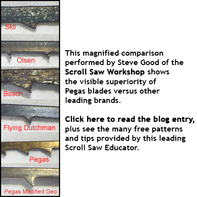 Scrollsaw blades by pegas and niqua scroll saw patterns bear compare scroll saw blades for the best quality bear woods supply keyboard keysfo Image collections