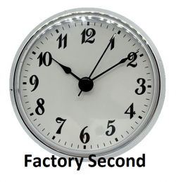 Clock Fitups (Inserts) 3-1/2 Arabic Numerals on White Dial (Silver Bezel) - Factory Second*